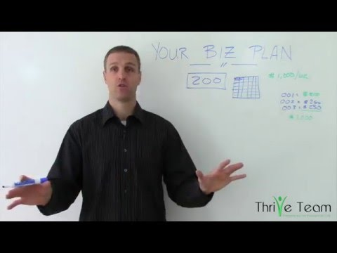 How to Create a Business Plan for your USANA Business