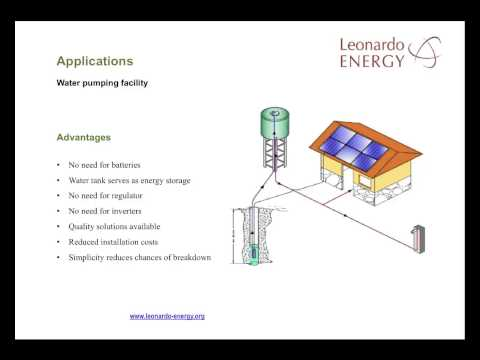 Photovoltaic Training Course - Module 6.4