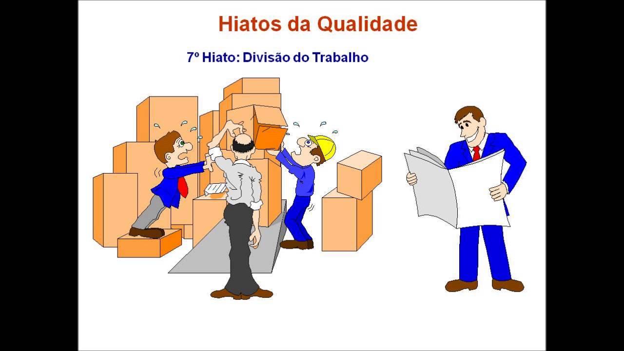 gestão da qualidade The latest tweets from gestão da qualidade (@qualiex) qualidade e excelência no seu negócio twitter oficial do blog da qualidade e do qualiex paraná.