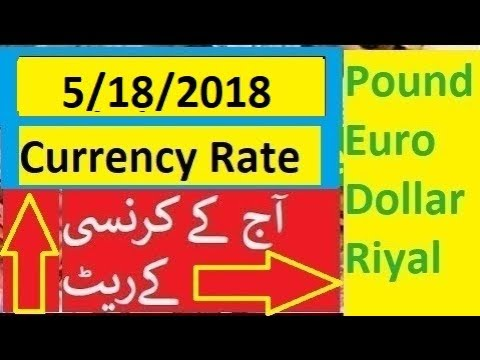 Currency Rate In Stan Today Rates Pound Dollar