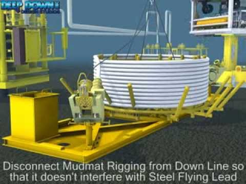 Deep Down, Inc. SDB (Subsea Deployment Basket) and Moray with built-in Flotation