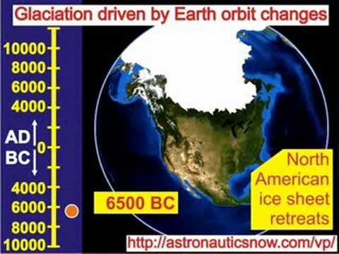 Solar System Dynamics, Ice Ages, and Global Climate Change