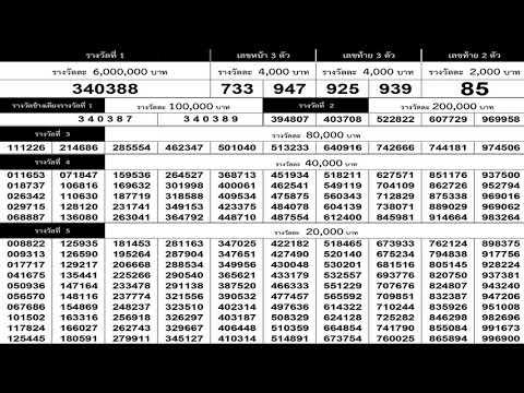 ใบตรวจหวย 16/9/62 เรียงเบอร์งวดล่าสุด 16 กันยายน 2562