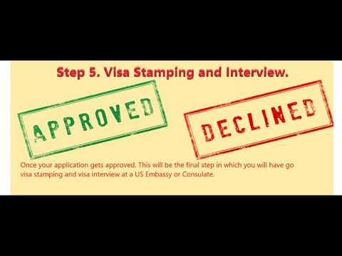 How To Get H1b Visa For USA | New H1b Visa Application Process