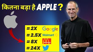 Gambar cover How big is Apple and what all can it buy? (HINDI)