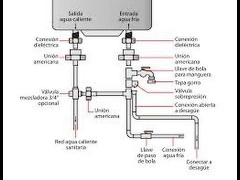 La terma electrica instalacion de termas precauciones for Como funciona una regadera electrica