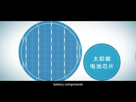 SHENZHEN SUOYANG NEW ENERGY CO.,LTD introduction