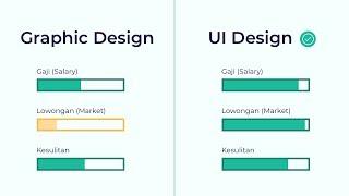 Gambar cover UI Design vs. Graphic Design — Pilihan Karir 2019