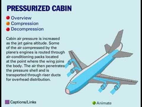 aircraft pressurization system Pressurization and air conditioning system a preliminary electrical motors, forces to define a novel cabin pressurization system, because of the absence of the jets such as the ones present on passenger more than three times higher with respect to a traditional aircraft, thus virtually increasing the comfort of passengers.