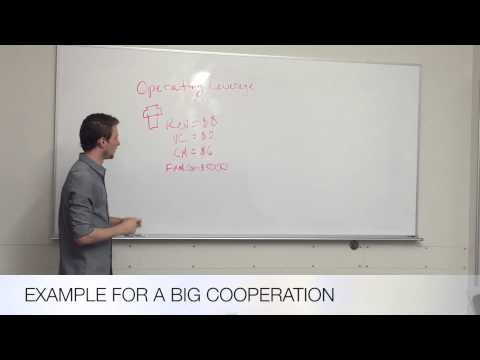 Fresno State Accounting 4B: Chapter 5 Operating Leverage