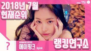 [랭킹연구소] 2018년 07월 걸그룹 현재순위 (여자아이돌 랭킹) | K-POP IDOL Girl Grou…