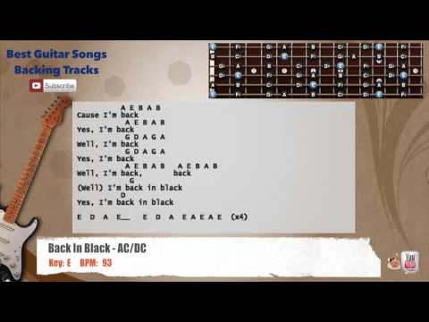 Best Songs Backing Tracks BSBT: ACDC