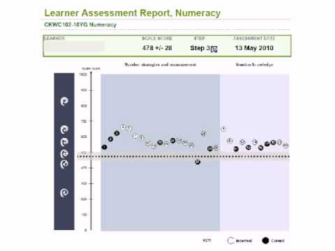 Assessment Tool  first and second impressions: Lynette Winter
