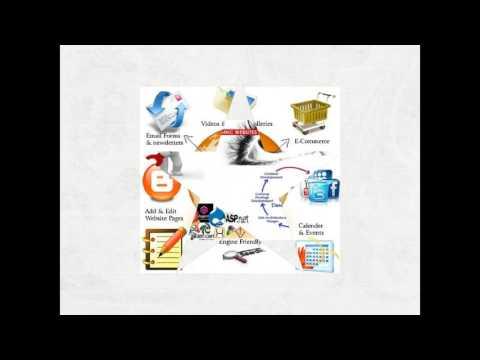 Advantages Of Dynamic Website Designing
