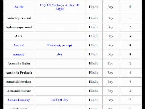 Lucky Baby Boy Names with Numerology and Name Meanings ...
