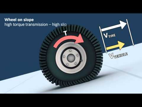 High Efficiency Traction Control (HET) by Bosch Rexroth