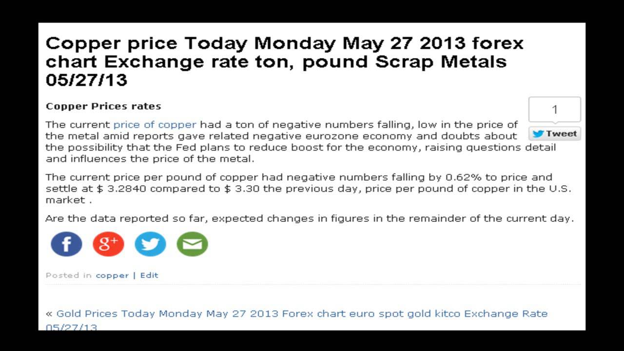Copper prices today Monday May 27 2013 - YouTube