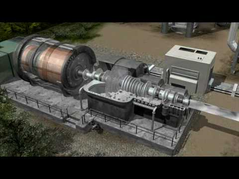 Renewable Energy Sources | 3D Animation Studio | 212-789-9077