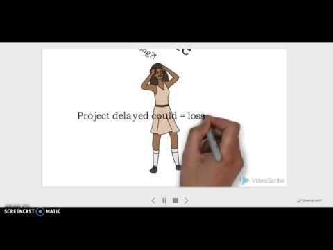 Creative i media Revision