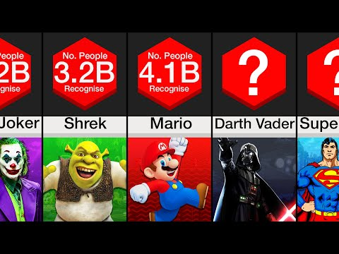Comparison: Most Famous Characters