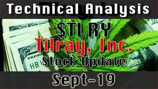 'Be Careful' TLRY : TILRAY Sept-19 Update Stock Market Technical Analysis Chart