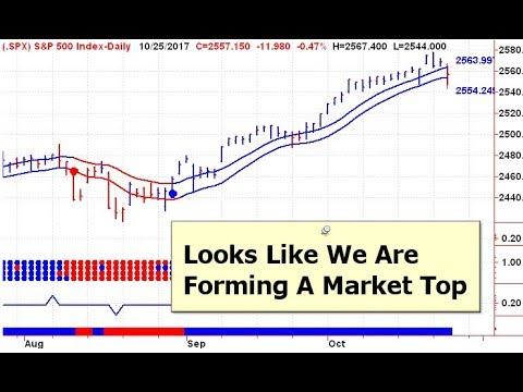 Market Top Forming 20171026