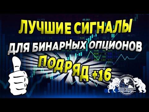 Лучшие Сигналы для Бинарных Опционов +16 подряд.