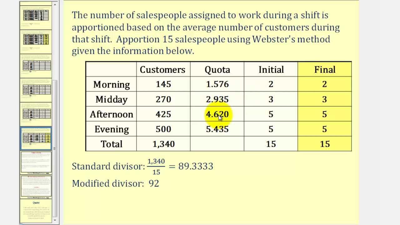 quota method