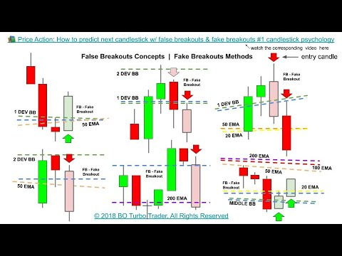 Download 📚 Price Action: How to predict next candlestick w/ false breakout trading #1 candlestick psychology