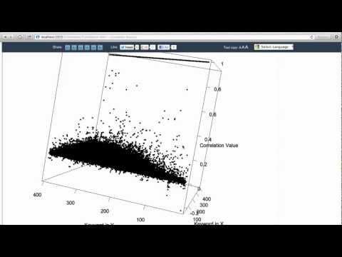 "Explanation of ""Keyword Correlation Analysis"" for Hong Kong IT Job Advertisement Data Mining Report"