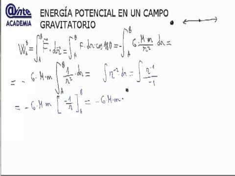 Fuerza potencial gravitatoria