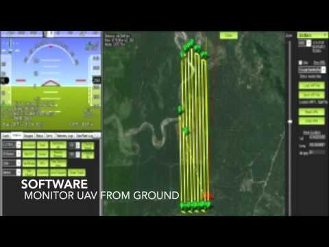 UAV WILMAR GIS