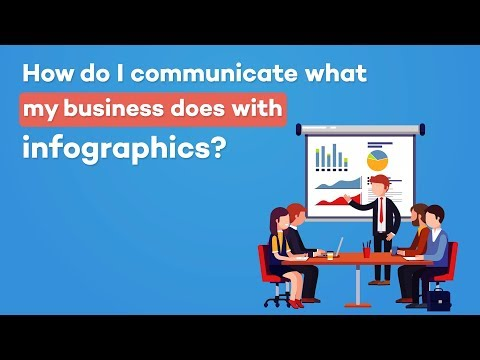 How do I communicate what my business does with infographics?