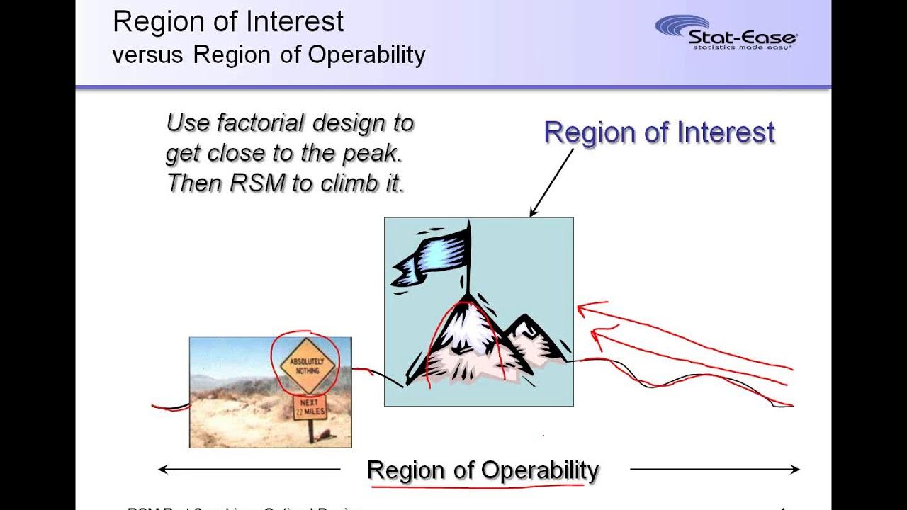 Basics Of Response Surface Methodology Rsm For Process Optimization Part 2 Youtube