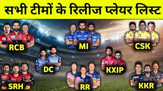 IPL 2021 Auction : IPL 2021 All Teams Release Players List || All Teams Release Players IPL 2021