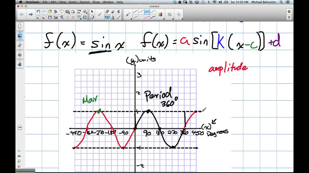 hight resolution of How to Learn Sinusoidal Functions Grade 11 University - YouTube