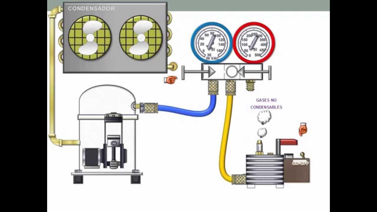 Sistemas de refrigeracion