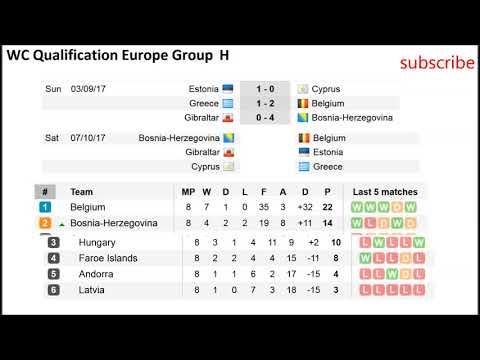 Fifa world cup qualifiers 2018. europe. groups a, b, h. results, standings and schedule