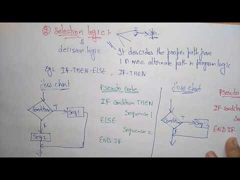 pseudo code  | Part-1/2 | Algorithms Design and Analysis