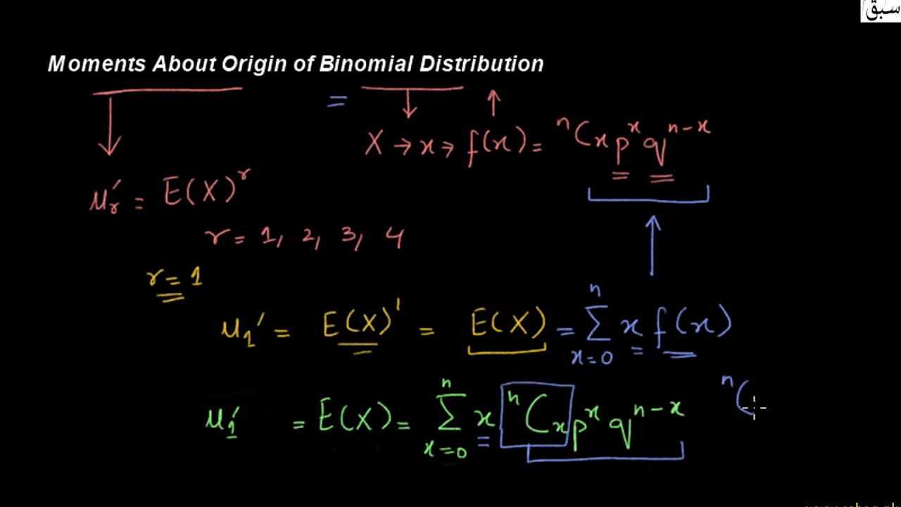 Moments About Origin of Binomial Distribution,  Lecture | Sabaq.pk |