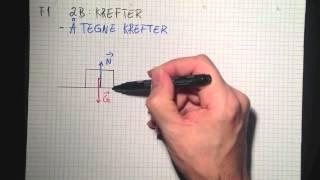 Fysikk 1 2B Krefter - Å tegne krefter