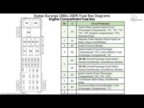 Dodge Durango (2004-2009) Fuse Box Diagrams - YouTubeYouTube