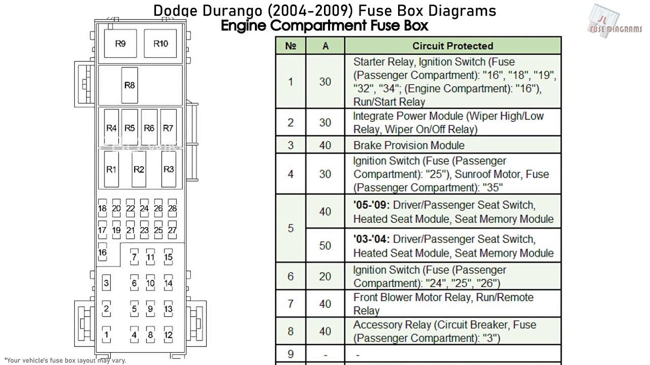 Dodge Durango (2004-2009) Fuse Box Diagrams - YouTube