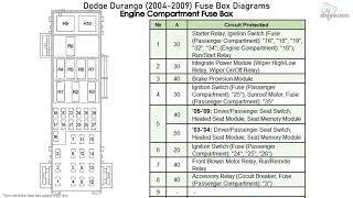 dodge durango (2004-2009) fuse box diagrams - youtube  youtube