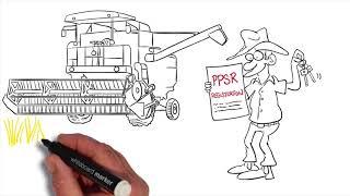 PPSR - Basic business uses