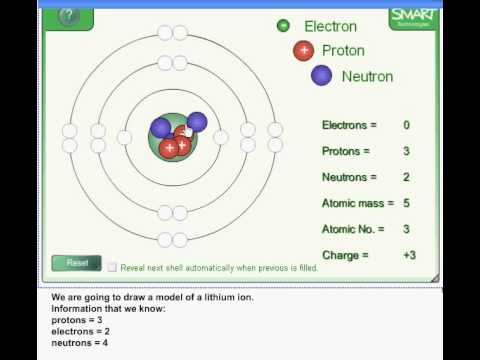 Bohr Diagram For Lithium Ion Electrical Drawing Wiring Diagram