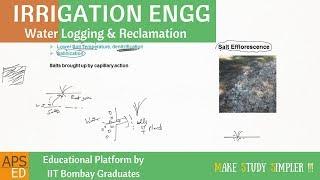 Waterlogging & Reclamation   Irrigation Engineering