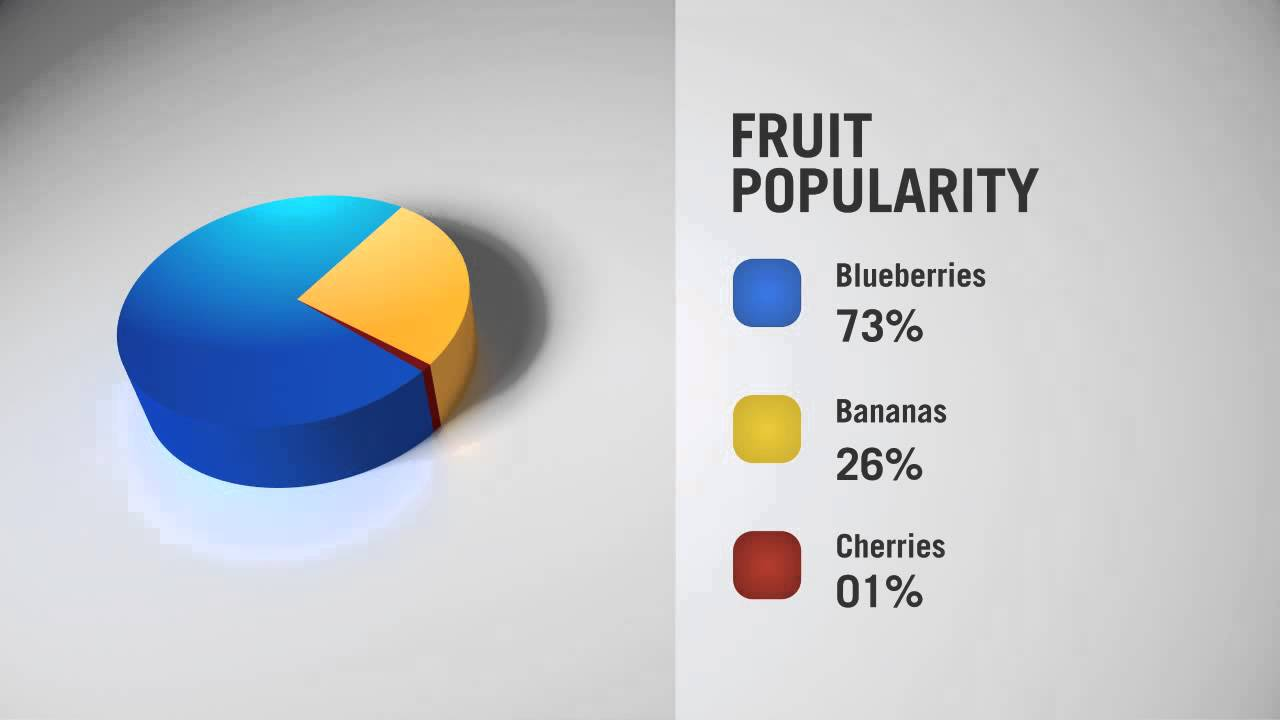 Creating a dynamic pie chart effect using lightwave 3d and adobe creating a dynamic pie chart effect using lightwave 3d and adobe after effects preview youtube geenschuldenfo Image collections