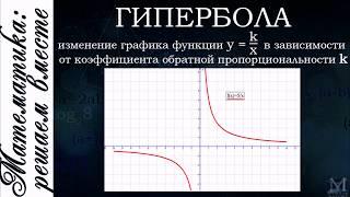 Гипербола. График функции обратной пропорциональности. Шпаргалка (без звука).