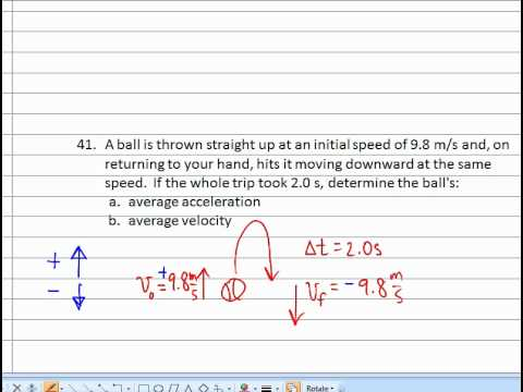 8 step problem solving method
